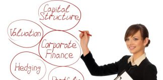 jobs in investment banking