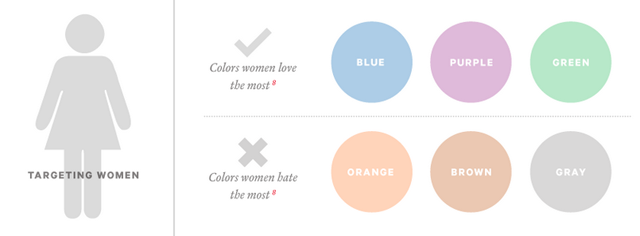 colors for targeting women
