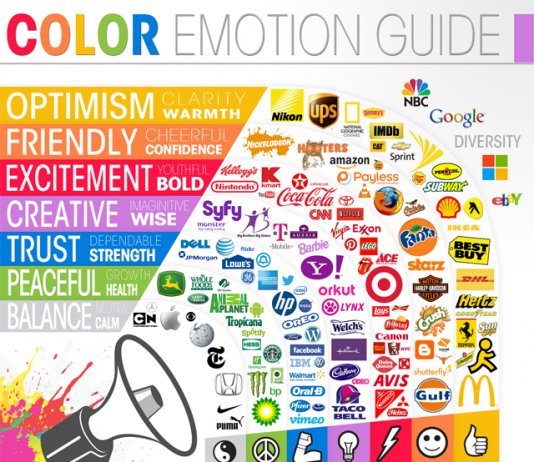 science behind colors in marketing