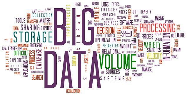 Role of big data