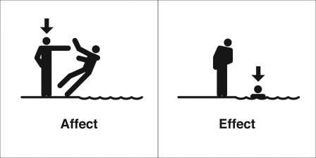 affect and effect