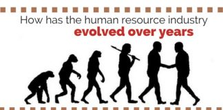 evolution of human resource