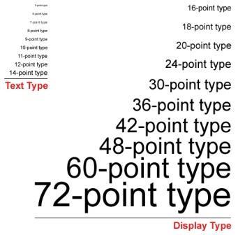 font size on resume