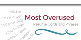most overused resume words