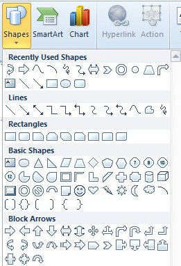 powerpoint shapes