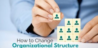 How change Organizational Structure