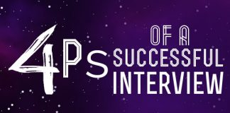 4ps of successful interivew