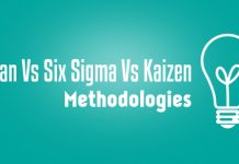 lean six sigma kaizen