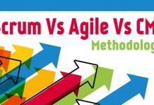 scrum agile cmmi methodologies