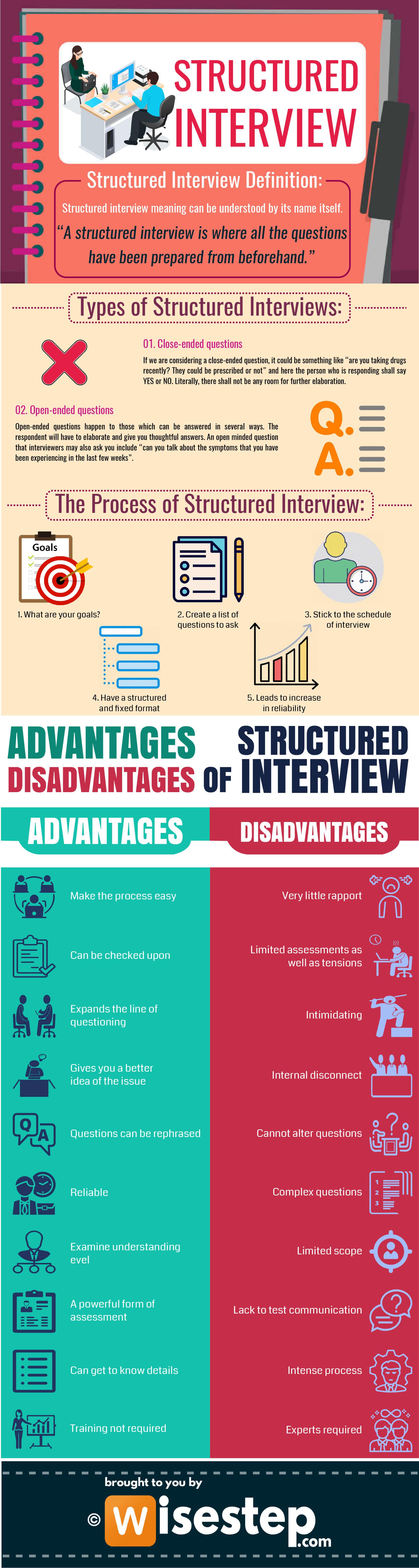Structured interview