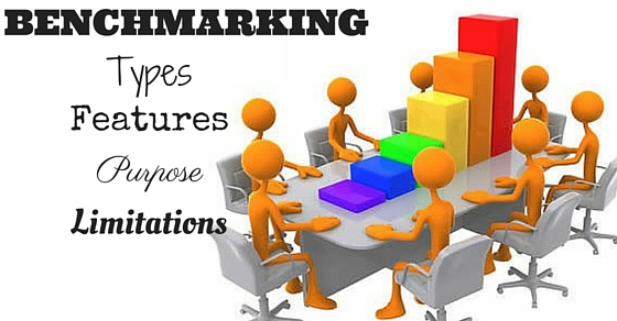 Benchmarking Importance and Implementation