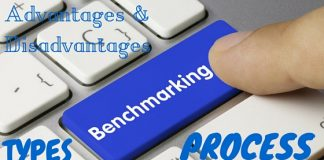 Benchmarking Process Advantages Disadvantages