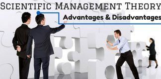 Scientific Management Theory Principles