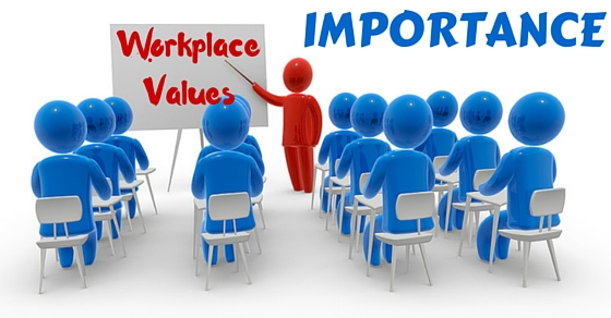 Workplace Values Importance Reasons