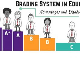 Grading System in Education