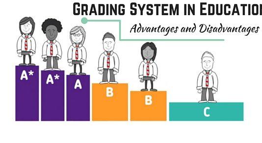 Grading System in Education