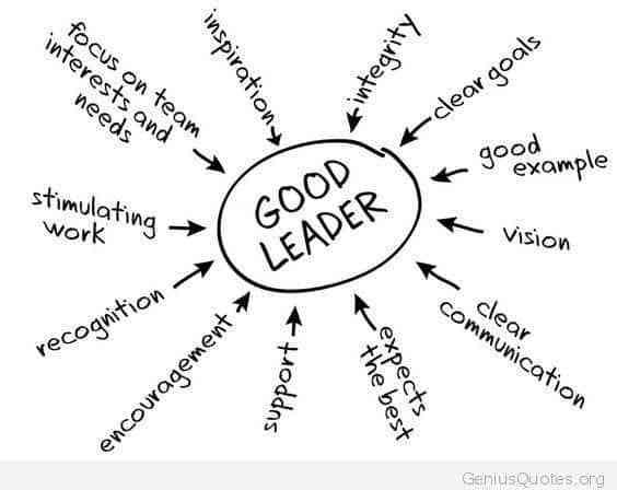 Qualities of a Team Leader