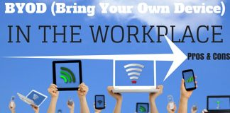 BYOD in Workplace Pros Cons