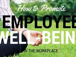 Employee Well being in Workplace
