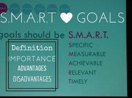 SMART Goals Definition Meaning