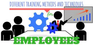 Employees Training Methods Techniques