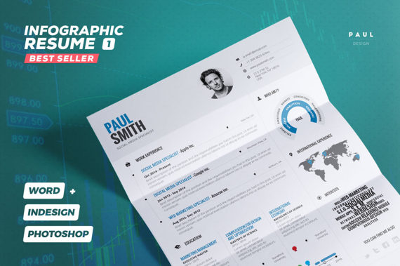 Infographic for resume