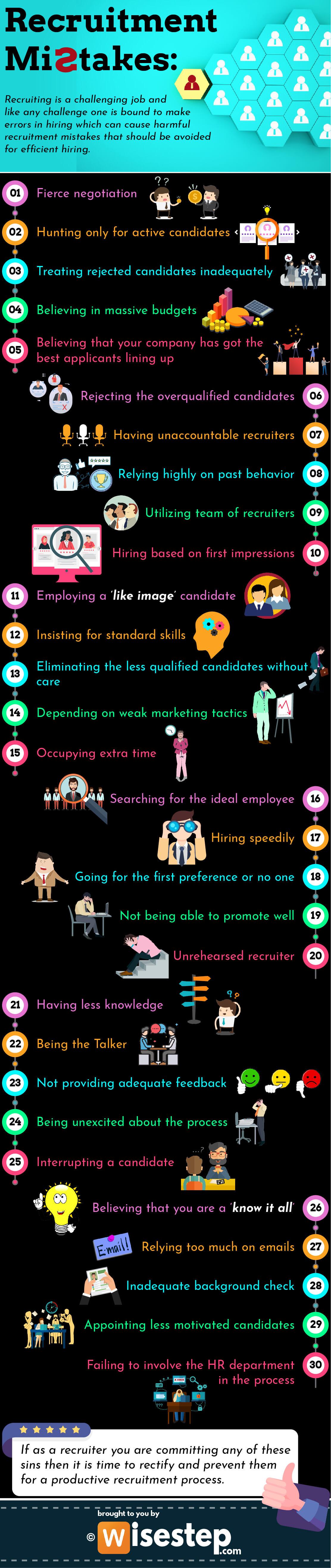 Recruitment mistakes