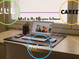 Job Career Profession