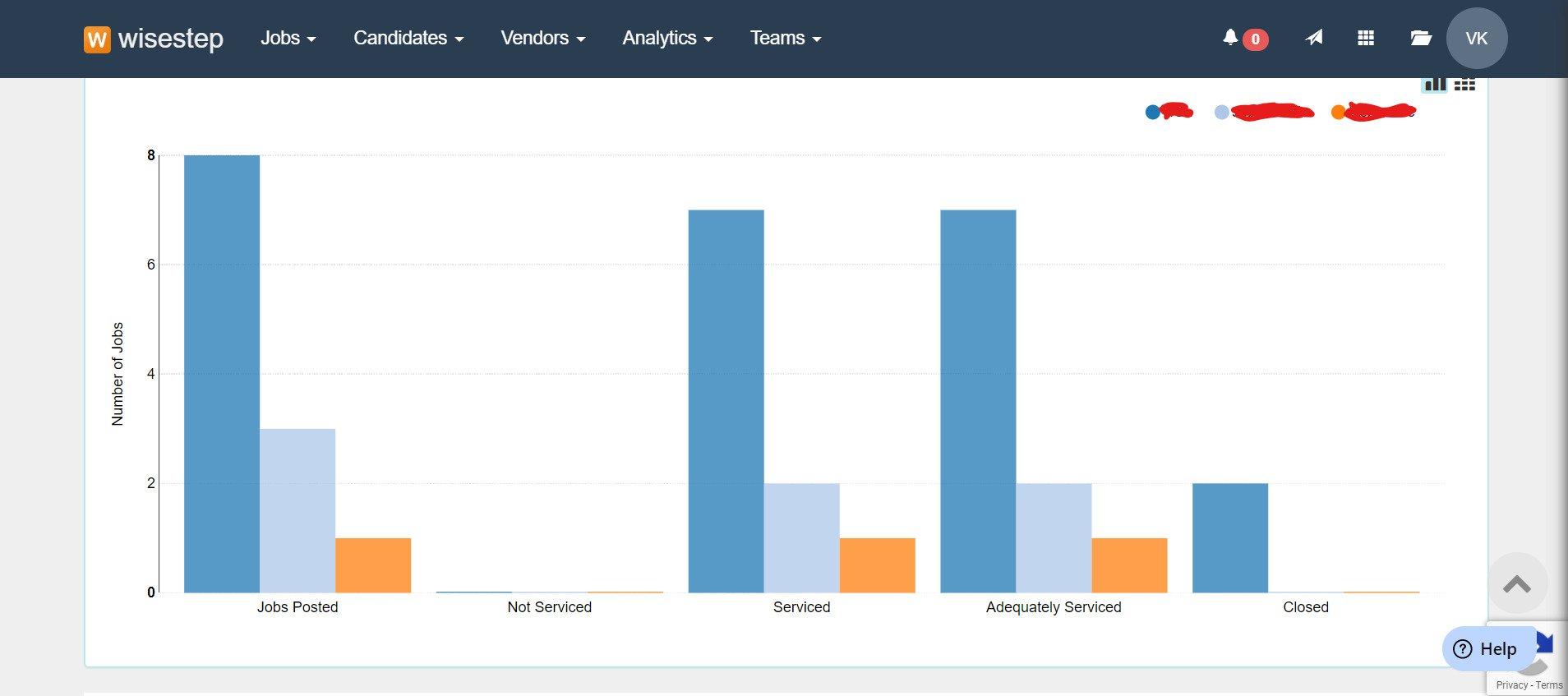 Wisestep Jobs Analytics Data